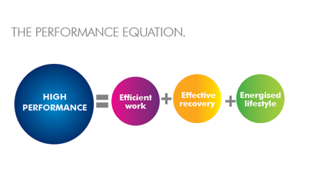 performance-equation